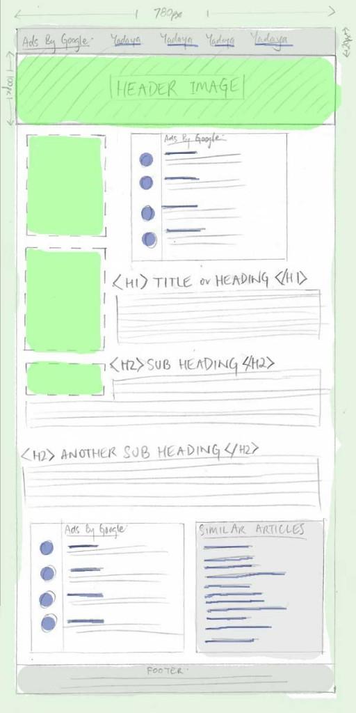 Chris Google AdSense-optimized Site Layout